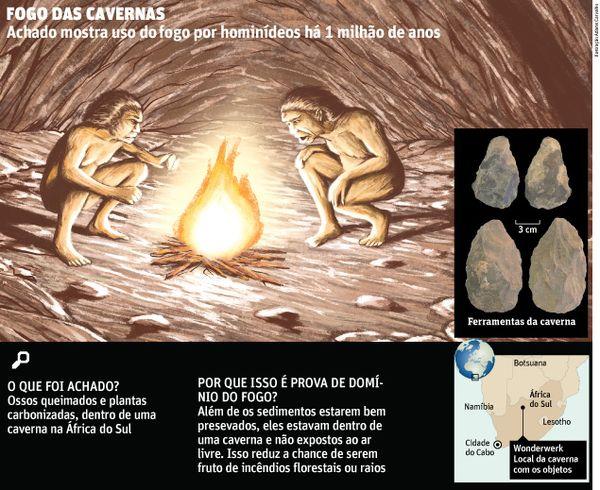 Infográfico explica descoberta de fogueira de 100 milhões de anos (Crédito: Arte/Folhapress)